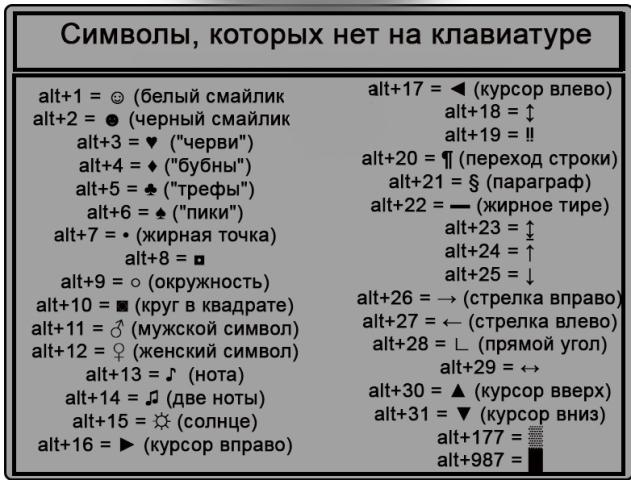как напечатать на клавиатуре знак ♥